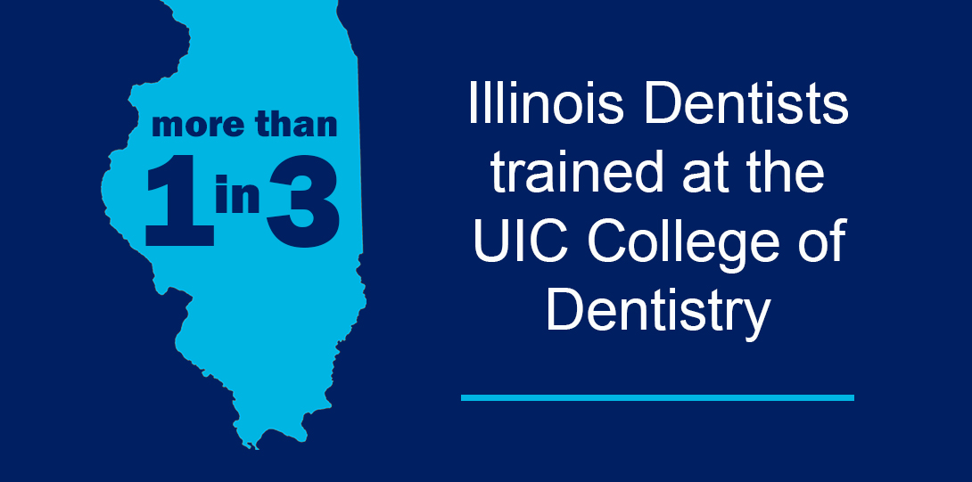 More than 1 in 3 Illinois Dentists trained at the UIC College of Dentistry