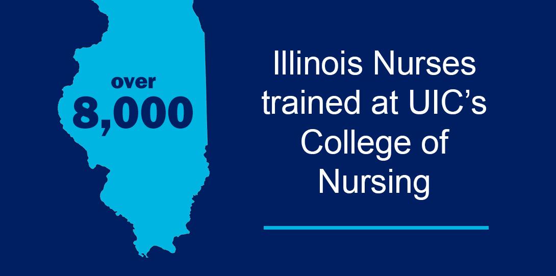 8,000 Illinois Nurses Trained at UIC's College of Nursing