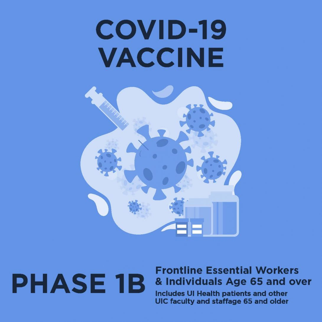 COVID-19 VACCINE - PHASE1B: Frontline Essential Workers & Individuals Age 65 and Over