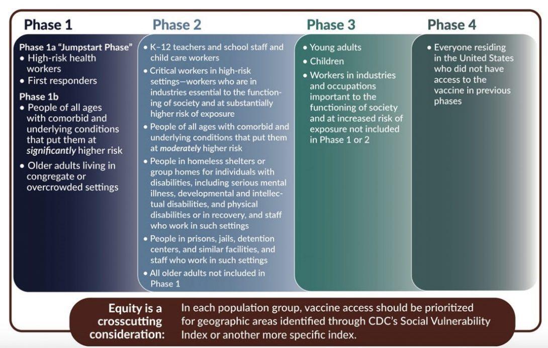 COVID-19 ACIP Vaccine Recommendations